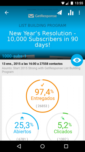Getresponse Android reportes